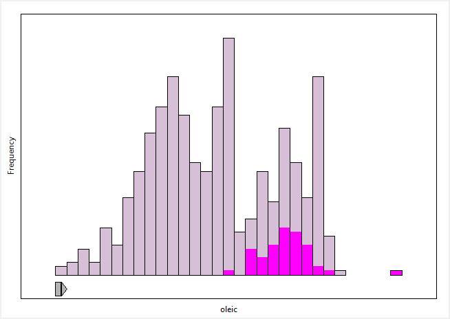 http://great-northern-diver.github.io/loon/l_help/images/gallery/histogram.png