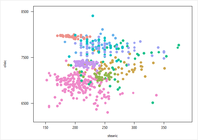 http://great-northern-diver.github.io/loon/l_help/images/gallery/scatterplot.png